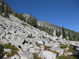 Descent Route