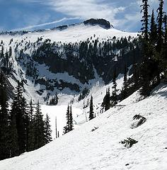 Looking back at Upper Wildcat & Caroline, the col is off the right edge of the photo