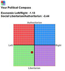 My political compass 1-4-2019