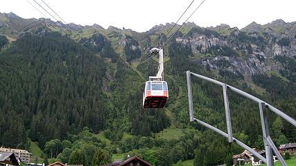 Mannlichen-tram