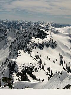 Persis-Index ridge