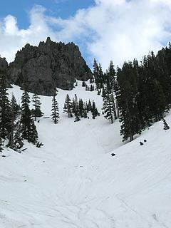 Glissade tracks in the basin