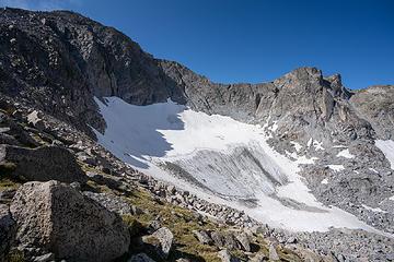 Washakie Glacier