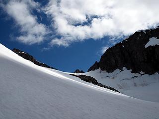 gentle slopes heading up