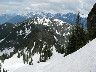 Final slope to Not-Liberty summit