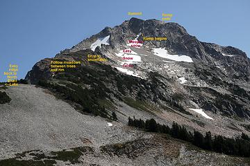Northwest ridge route