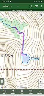 GPS location of most remote point