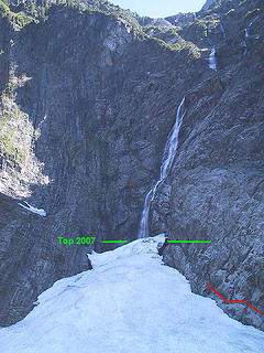 "B4 avalanche cone on 07-03-07. The red line on the right is a ""marker"" to allow comparison with previous years."