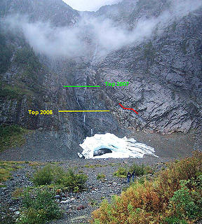 Big Four Glacier 09-04-05. Compare this pitiful pile of ice to the level of the avalanche cone in 2006 and 2007.