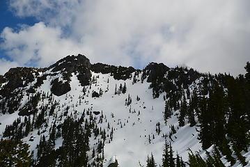 peak 5574