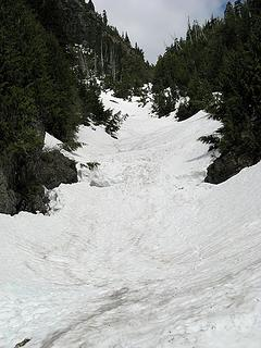 Snow-filled creek gully