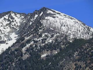 8208' the last rocky point on Ravens Ridge.