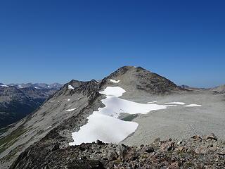 Microscope Peak