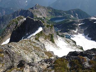 Examining the Ridge Descent