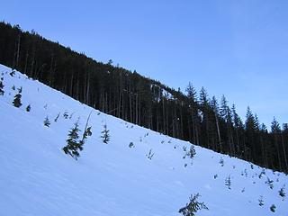 North slopes