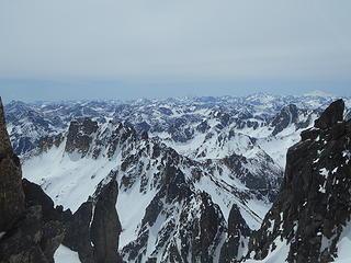 Lots of peaks